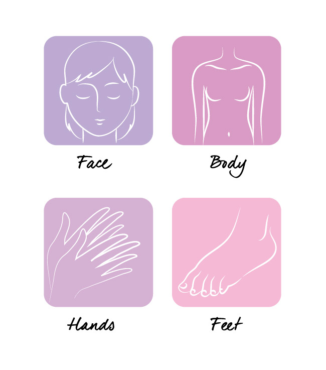 Body Treatment Icons