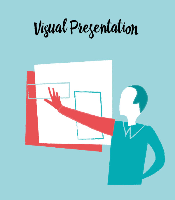 Visual Presentation