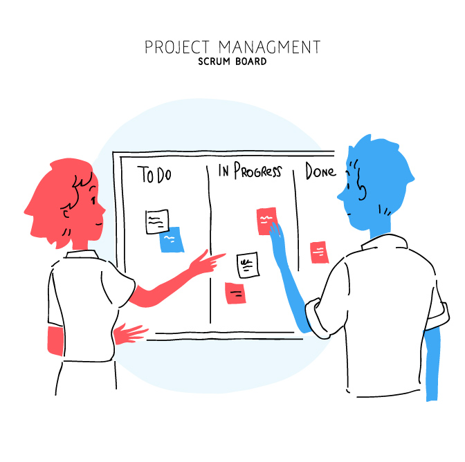 Project Management Board
